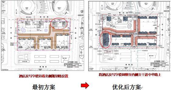 从典型案例看万达广场总平面设计