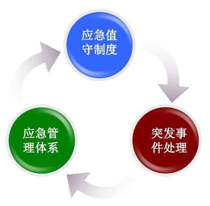 城市商业综合体物业管理特点及其运作方案