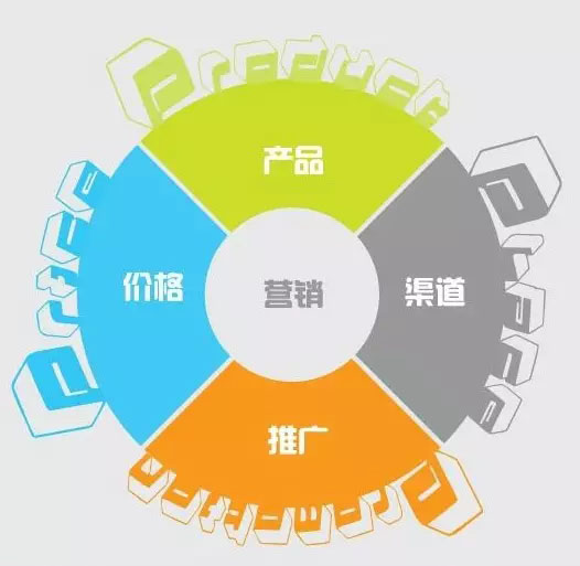 网络推广一点效果没有_口袋推效果怎么样_四川借贷宝地推点统计