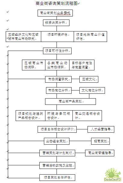 活动流程背景素材